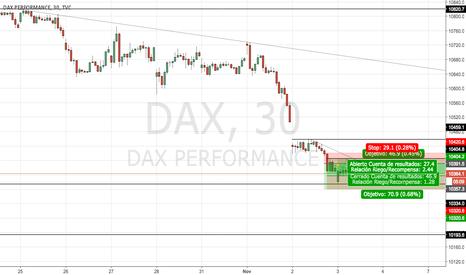 DAX: Dax Jueves