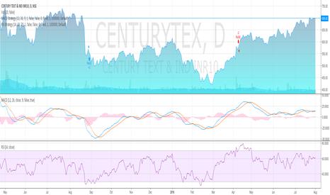 CENTURYTEX: centurytext