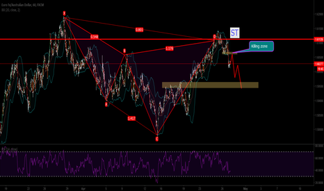 EURAUD: opportunity