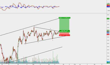 USOIL: Crude Oil triangle pattern broken