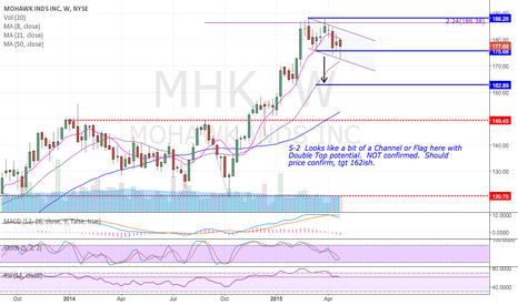MHK: MHK