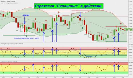 """EURUSD: Стратегия""""Скальпинг""""для Б.О ТФ 5М отчёт за 30.03 EUR-USD"""
