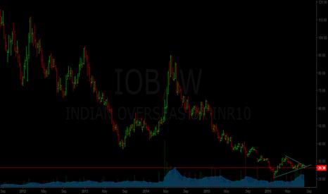 IOB: Indian Overseas Bank...fresh downturn to start