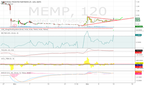 MEMP: Good small oil company