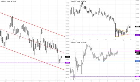 XAUUSD: Gold Analysis 18.08.2015