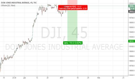 DJI: DJI