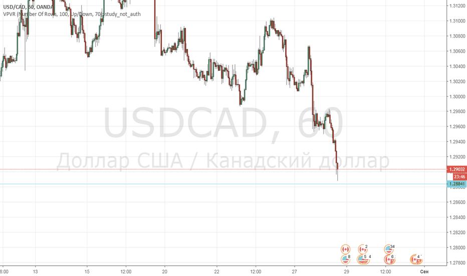 USDCAD: Покупка USD-CAD