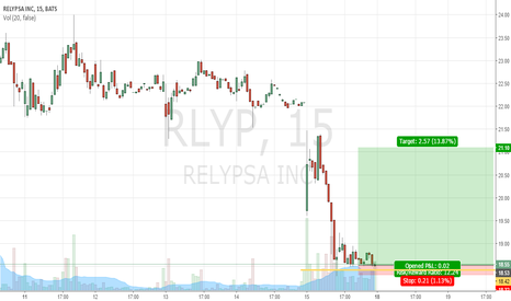 Stock Update (NASDAQ:RLYP): Relypsa Inc Announces New Employment Inducement Grants