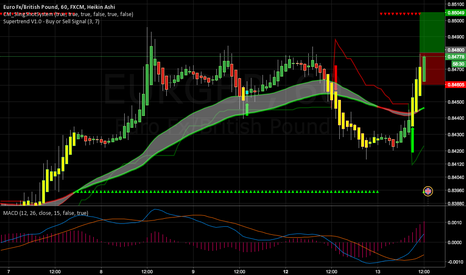 EURGBP: Going for a long