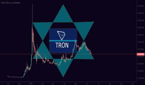 TRXBTC: TRon / btcoin