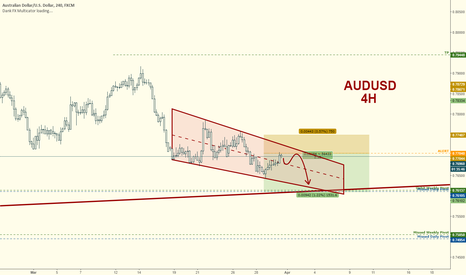 AUDUSD: AUDUSD Short:  Bearish Channel Continuation