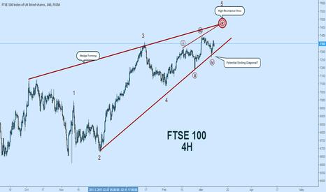 UK100: FTSE100 Wave Count:  Potential Ending Diagonal?