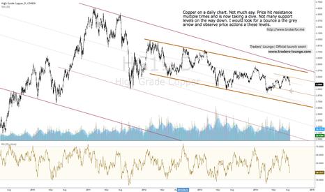 HG1!: Focus on copper