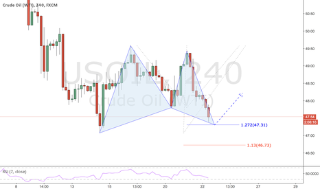 USOIL: Is it time to get long for OIL?