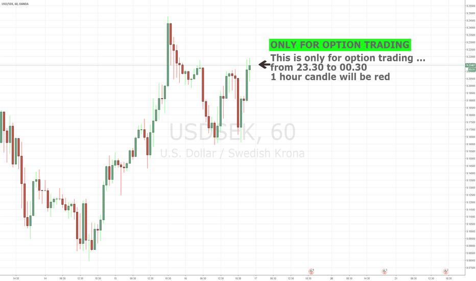 USDSEK: USD/SEK only for option trading ...