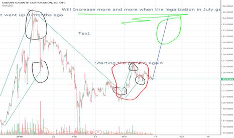 Twmjf Stock Quote Custom TWMJF Stock Price And Chart TradingView