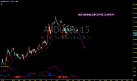 AUDUSD: small time fram AUDUSD sell the breakout