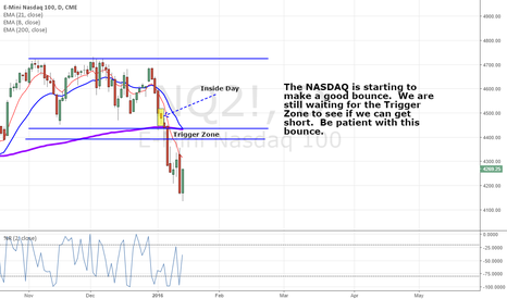 NQ2!: Bouncing towards the Trigger Zone
