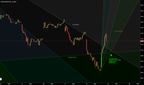 MO: Will a slight retracement get us into MO long?