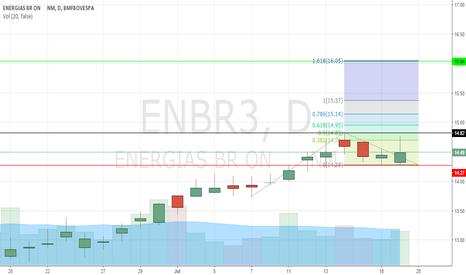 ENBR3: BR