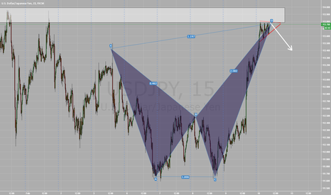 USDJPY: Lets Get It On