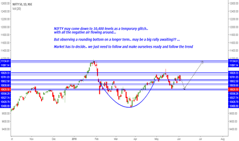 NIFTY: NIFTY Story...