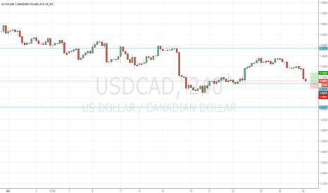 USDCAD: Trade Alert #15 Buy USDCAD