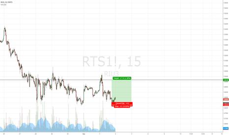 RTS1!: RTS long