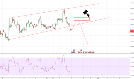 EURGBP: Facts not Opinions. Short EG