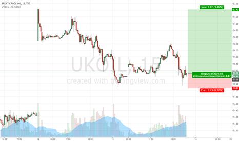 UKOIL: Первые сигналы на покупку