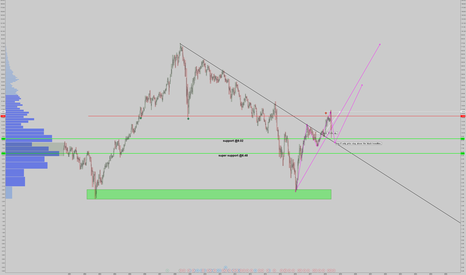PBR: PBR long set up