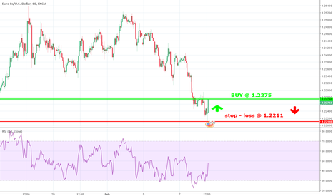 EURUSD: trade with >70% probability. buy@ 1.2275 ; stop-loss @ 1.2211