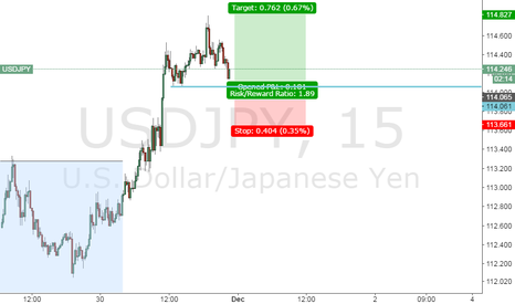 USDJPY: Long USDJPY at Pullback level