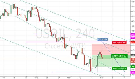 USOIL: Regulation continues downward trend