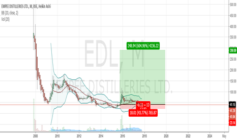EDL: good place to buy