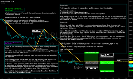 EURUSD: Keep pushing, Keep focusing, and keep working your skill