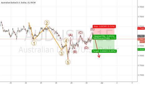 AUDUSD: Bearish ABCDE after 5 waves