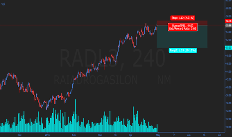 RADL3: Are you clearly against the trend?