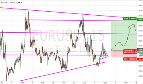 EURUSD: EURUSD intraday long on triangle breakout