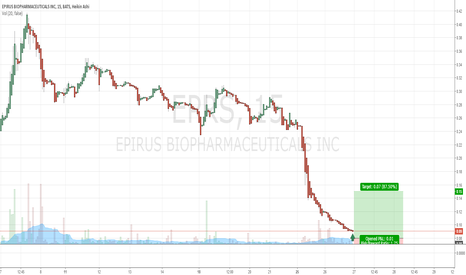 EPRS: $EPRS Penny Stock Buy Recommendation off Technical Analysis