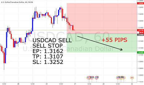 USDCAD: #16 USDCAD SELL (PROFIT: +55PIPS)