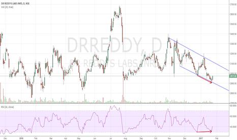 DRREDDY: DRREDDY Long Channel, Divergence 3LR!