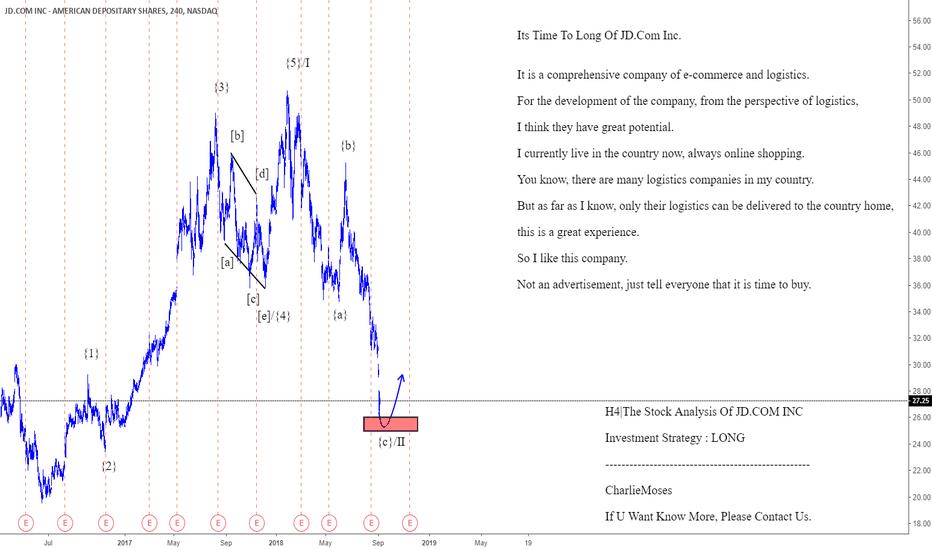 JD: H4|The Stock Analysis Of JD.COM INC