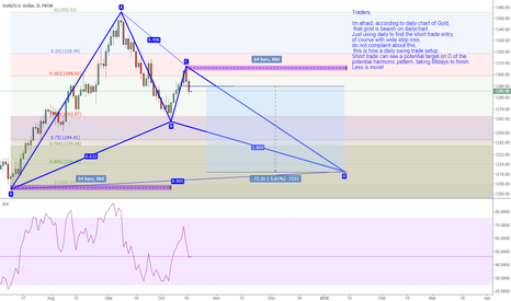 XAUUSD: XAUUSD: using daily to find the short trade entry