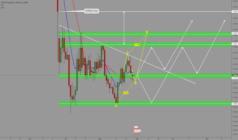 GBPUSD: UPDATE: One of two things will happen