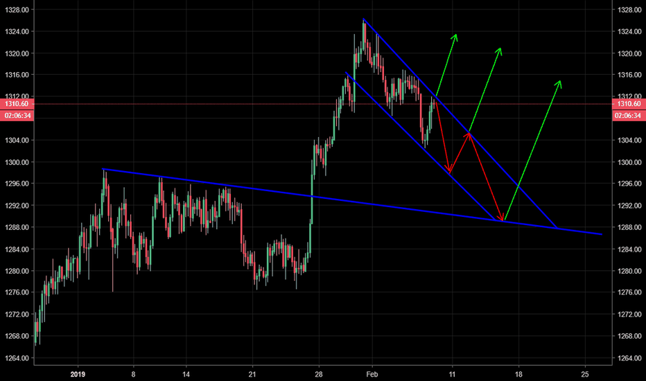 GOLD: GOLD - Stuck in bull flag, could head lower again