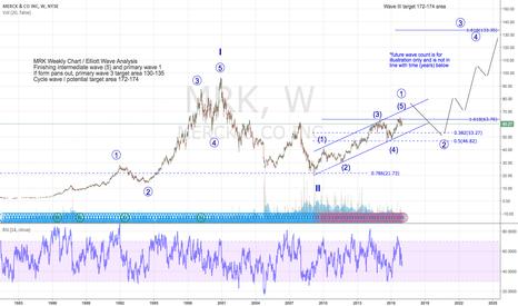MRK: MRK Weekly Chart