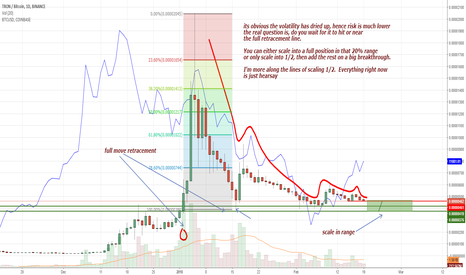 TRXBTC: TRON, The Time Is Now For An Entry