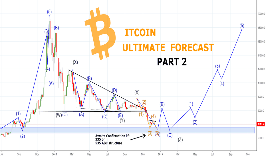 BTCUSD: Universal Expansion: BITCOIN Ultimate Forecast - PART 2!