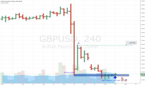 GBPUSD: GBP/USD - Selling climax and sell trap !!! Sellers careful !!!
